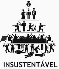 piramide_insustentavel